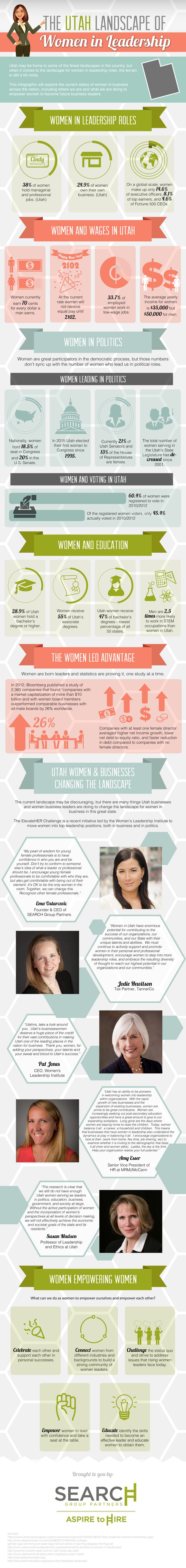 Revised-Infographic-Women-in-Business